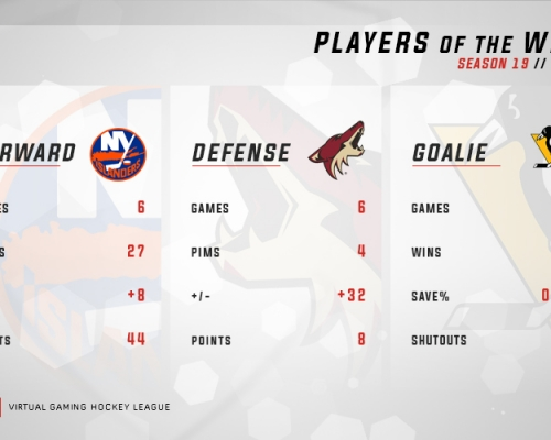 VGNHL S19 Players of the Week 2