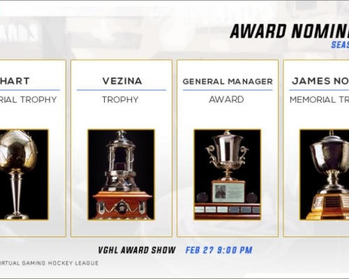 NHL Awards Nominees pt3