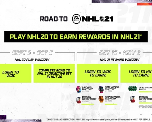 Earn NHL 21 Rewards on NHL 20